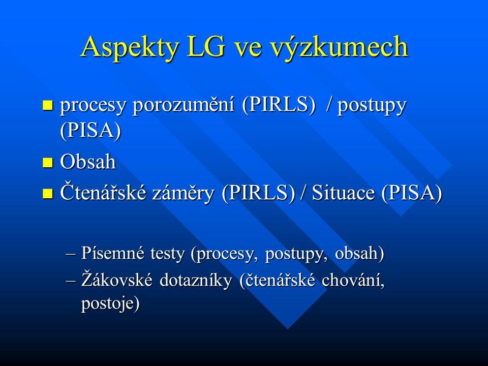 Aspekty LG ve výzkumech procesy porozumění (PIRLS) / postupy (PISA) procesy porozumění (PIRLS) / postupy (PISA) Obsah Obsah Čtenářské záměry (PIRLS) /