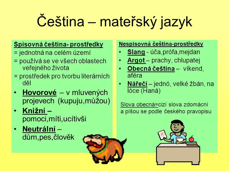Čeština – mateřský jazyk Spisovná čeština- prostředky = jednotná na celém území = používá se ve všech oblastech veřejného života = prostředek pro tvorbu literárních děl Hovorové – v mluvených projevech (kupuju,můžou) Knižní – pomoci,míti,ucítivši Neutrální – dům,pes,člověk Nespisovná čeština-prostředky Slang - úča,prófa,mejdan Argot – prachy, chlupatej Obecná čeština – víkend, aféra Nářečí – jednó, velké žbán, na lóce (Haná) Slova obecná=cizí slova zdomácní a píšou se podle českého pravopisu