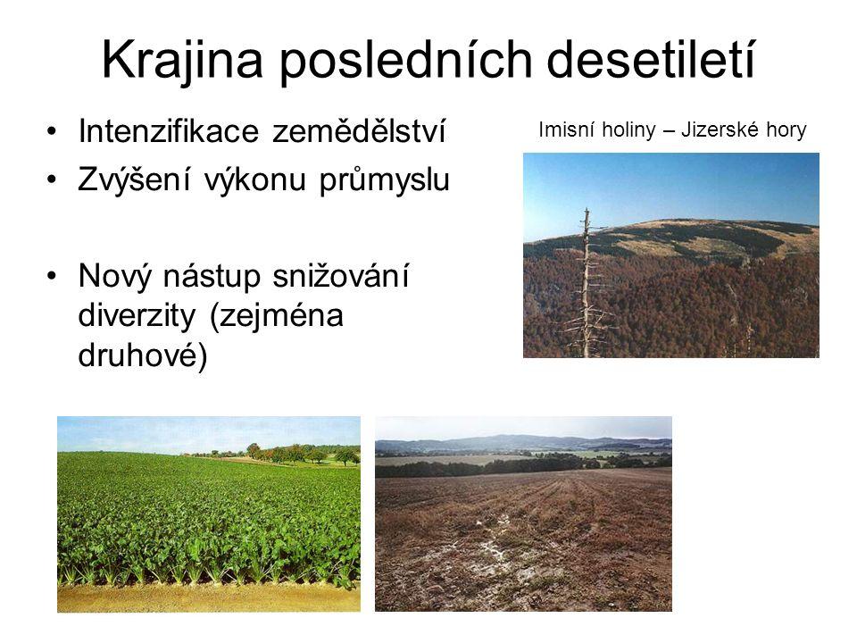 Krajina posledních desetiletí Intenzifikace zemědělství Zvýšení výkonu průmyslu Nový nástup snižování diverzity (zejména druhové) Imisní holiny – Jizerské hory
