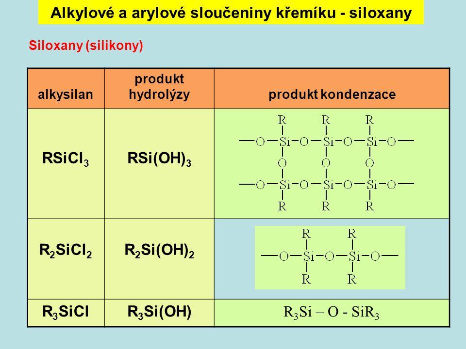Alkylové a arylové sloučeniny křemíku - siloxany Siloxany (silikony) alkysilan produkt hydrolýzyprodukt kondenzace RSiCl 3 RSi(OH) 3 R 2 SiCl 2 R 2 Si