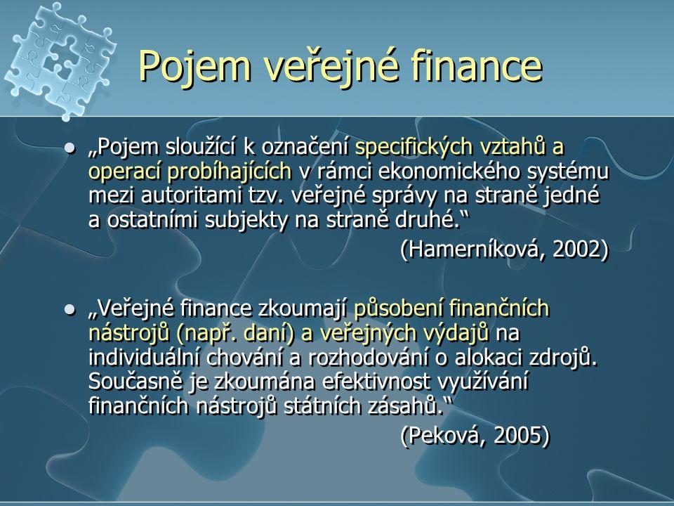 """Pojem veřejné finance """"Pojem sloužící k označení specifických vztahů a operací probíhajících v rámci ekonomického systému mezi autoritami tzv."""