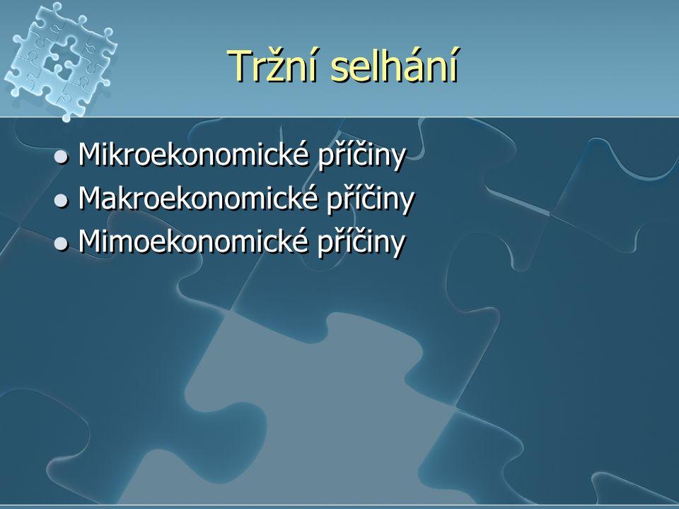 Tržní selhání Mikroekonomické příčiny Makroekonomické příčiny Mimoekonomické příčiny Mikroekonomické příčiny Makroekonomické příčiny Mimoekonomické příčiny