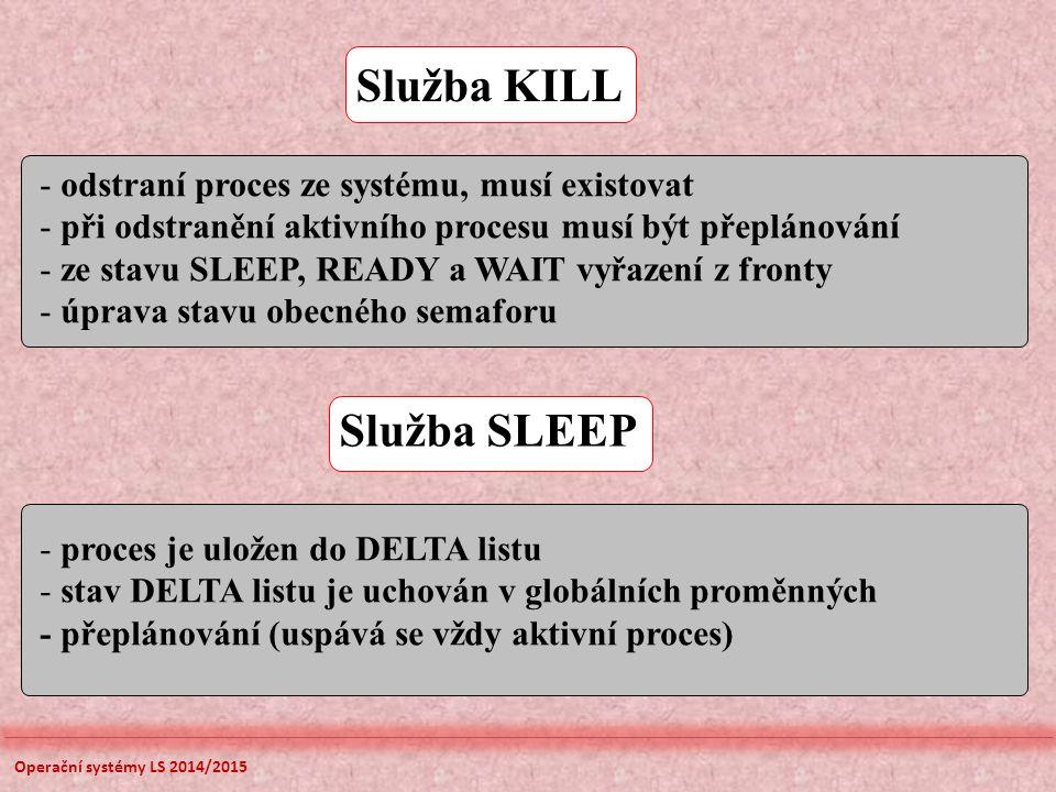 Služba KILL - odstraní proces ze systému, musí existovat - při odstranění aktivního procesu musí být přeplánování - ze stavu SLEEP, READY a WAIT vyřazení z fronty - úprava stavu obecného semaforu Služba SLEEP - proces je uložen do DELTA listu - stav DELTA listu je uchován v globálních proměnných - přeplánování (uspává se vždy aktivní proces) Operační systémy LS 2014/2015