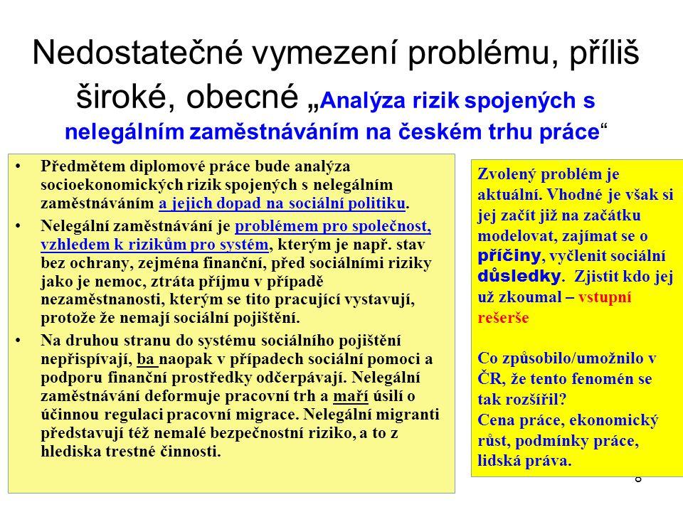 """Nedostatečné vymezení problému, příliš široké, obecné """" Analýza rizik spojených s nelegálním zaměstnáváním na českém trhu práce Předmětem diplomové práce bude analýza socioekonomických rizik spojených s nelegálním zaměstnáváním a jejich dopad na sociální politiku."""
