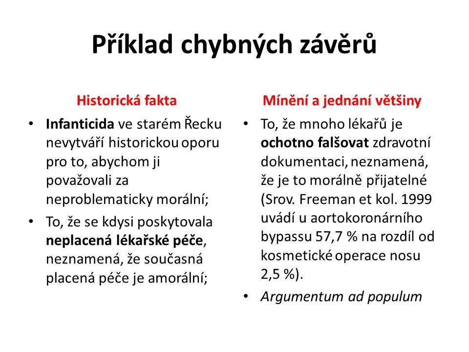 Příklad chybných závěrů Historická fakta Infanticida ve starém Řecku nevytváří historickou oporu pro to, abychom ji považovali za neproblematicky morá