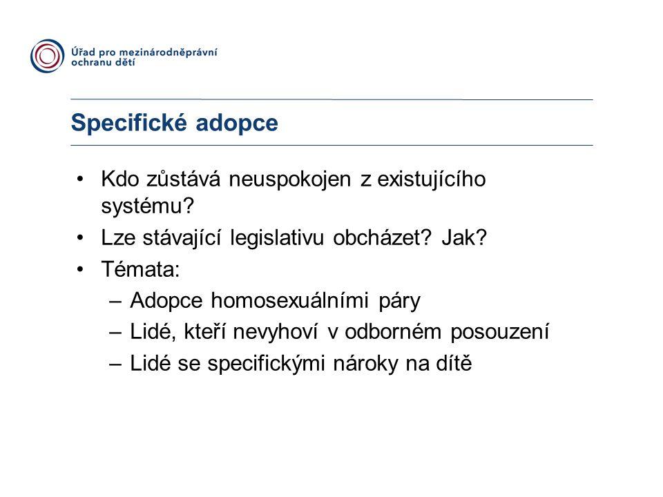 Specifické adopce Kdo zůstává neuspokojen z existujícího systému? Lze stávající legislativu obcházet? Jak? Témata: –Adopce homosexuálními páry –Lidé,