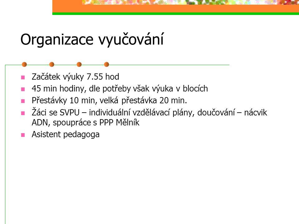 Organizace vyučování Začátek výuky 7.55 hod 45 min hodiny, dle potřeby však výuka v blocích Přestávky 10 min, velká přestávka 20 min. Žáci se SVPU – i