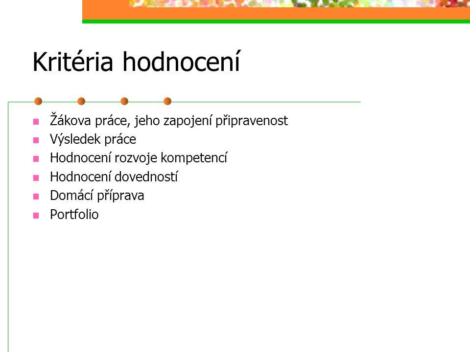 Kritéria hodnocení Žákova práce, jeho zapojení připravenost Výsledek práce Hodnocení rozvoje kompetencí Hodnocení dovedností Domácí příprava Portfolio