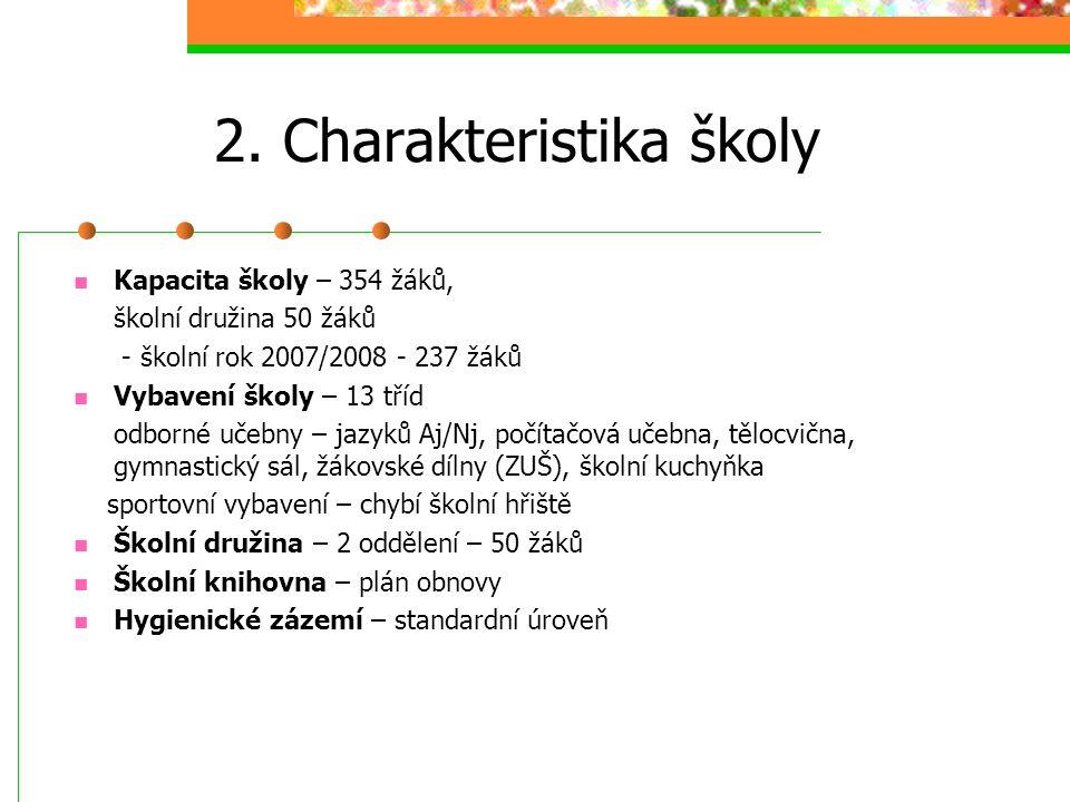 Dlouhodobé projekty Adopce na dálku při KCH Hradec Králové – D.