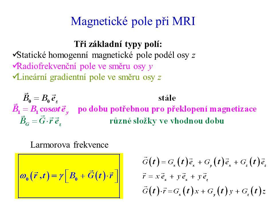 Magnetické pole při MRI Tři základní typy polí: Statické homogenní magnetické pole podél osy z Radiofrekvenční pole ve směru osy y Lineární gradientní pole ve směru osy z Larmorova frekvence