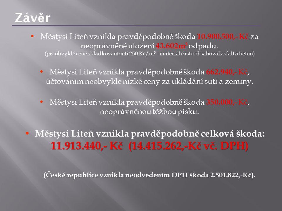 Záv ě r Městysi Liteň vznikla pravděpodobně škoda 10.900.500,- Kč za neoprávněné uložení 43.602m 3 odpadu. (při obvyklé ceně skládkování suti 250 Kč/m