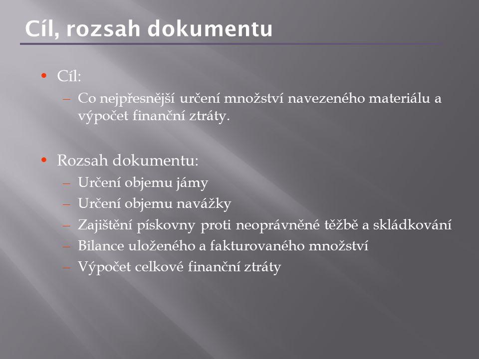Cíl, rozsah dokumentu Cíl: – Co nejpřesnější určení množství navezeného materiálu a výpočet finanční ztráty. Rozsah dokumentu: – Určení objemu jámy –