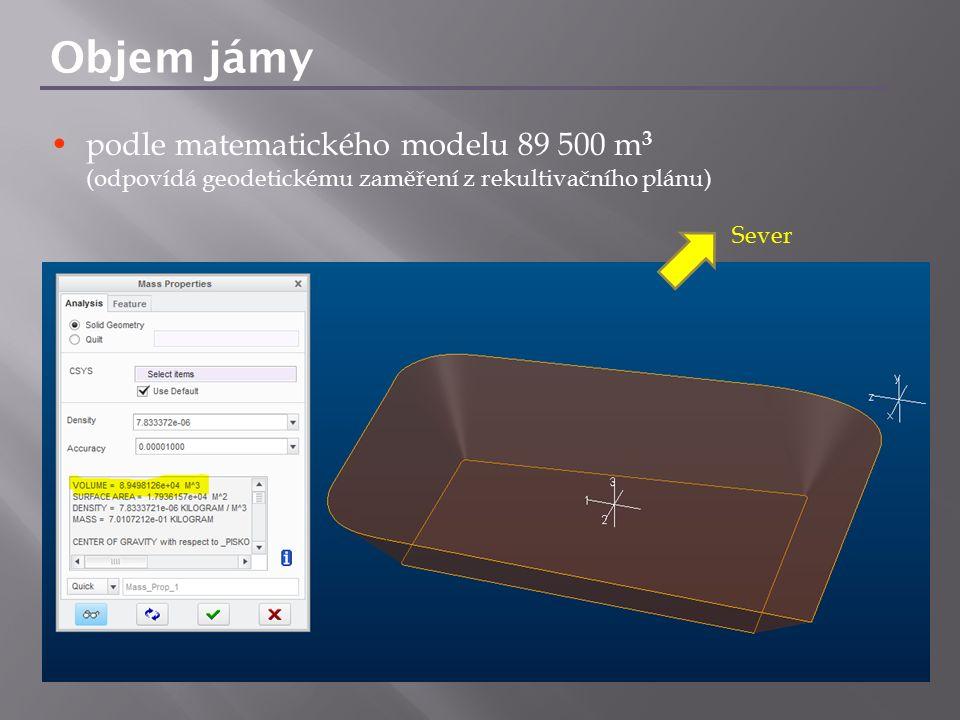 Objem jámy podle matematického modelu 89 500 m 3 (odpovídá geodetickému zaměření z rekultivačního plánu) Sever