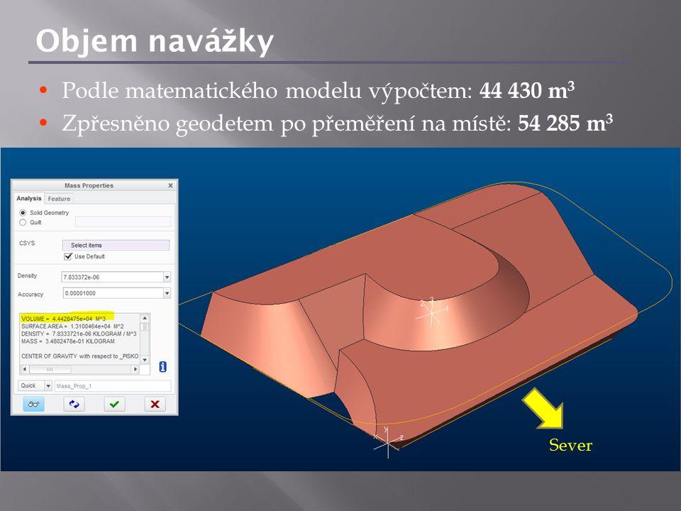 Objem navá ž ky Podle matematického modelu výpočtem: 44 430 m 3 Zpřesněno geodetem po přeměření na místě: 54 285 m 3 Sever