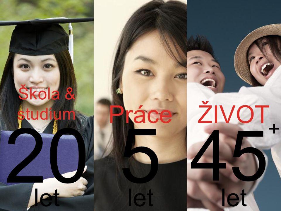20 Práce let 5 ŽIVOT let 45 + Škola & studium letlet