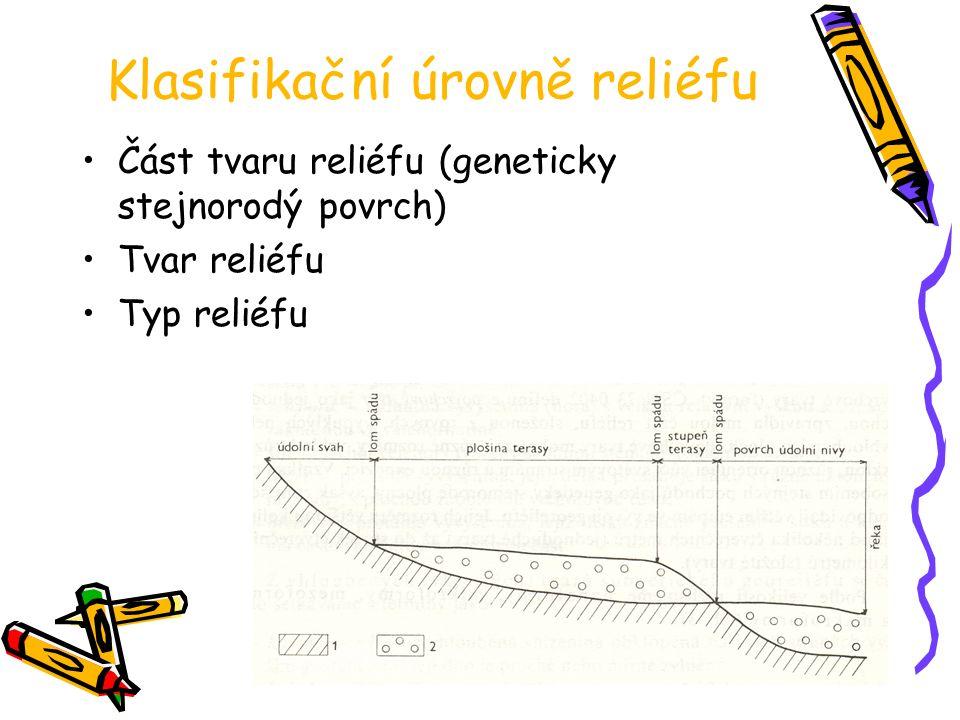 Klasifikační úrovně reliéfu Část tvaru reliéfu (geneticky stejnorodý povrch) Tvar reliéfu Typ reliéfu