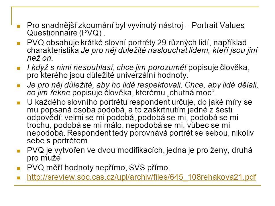 Pro snadnější zkoumání byl vyvinutý nástroj – Portrait Values Questionnaire (PVQ). PVQ obsahuje krátké slovní portréty 29 různých lidí, například char
