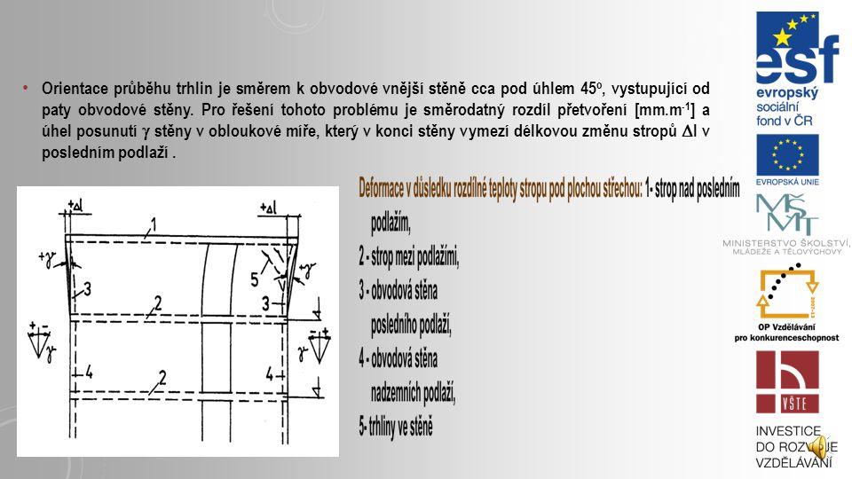 Orientace průběhu trhlin je směrem k obvodové vnější stěně cca pod úhlem 45 o, vystupující od paty obvodové stěny.
