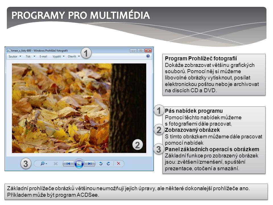 Pás nabídek programu Pomocí těchto nabídek můžeme s fotografiemi dále pracovat.