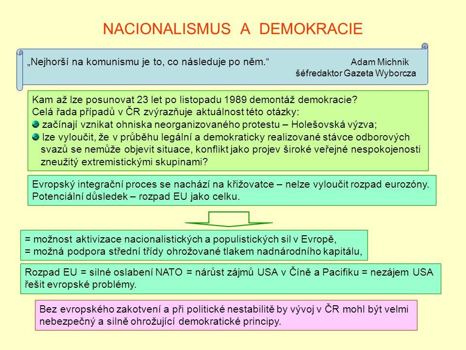 """NACIONALISMUS A DEMOKRACIE """"Nejhorší na komunismu je to, co následuje po něm. Adam Michnik šéfredaktor Gazeta Wyborcza Kam až lze posunovat 23 let po listopadu 1989 demontáž demokracie."""