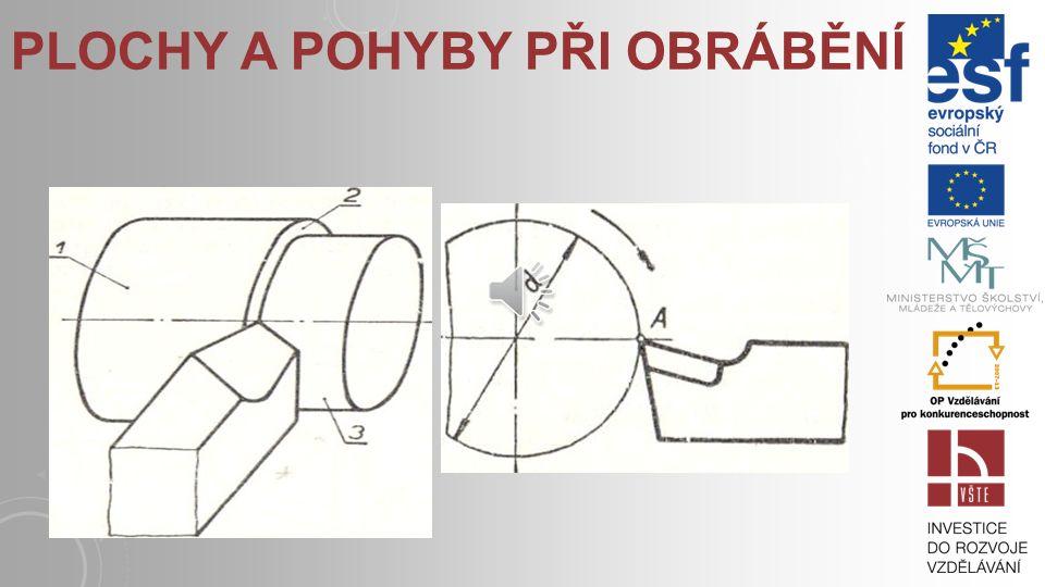 ROZDĚLENÍ OBRÁBĚNÍ PODLE HLAVNÍHO ŘEZNÉHO POHYBU rotační pohyb vykonává obrobek - soustružení rotační pohyb vykonává nástroj - vrtání, vyhrubování, vy