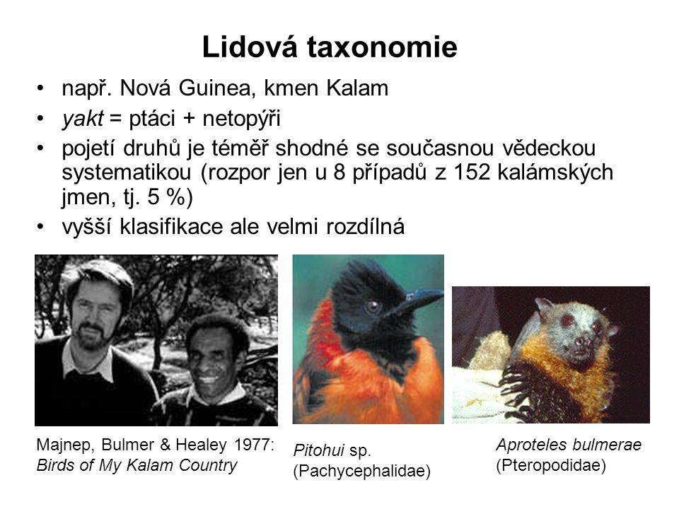 Lidová taxonomie např. Nová Guinea, kmen Kalam yakt = ptáci + netopýři pojetí druhů je téměř shodné se současnou vědeckou systematikou (rozpor jen u 8