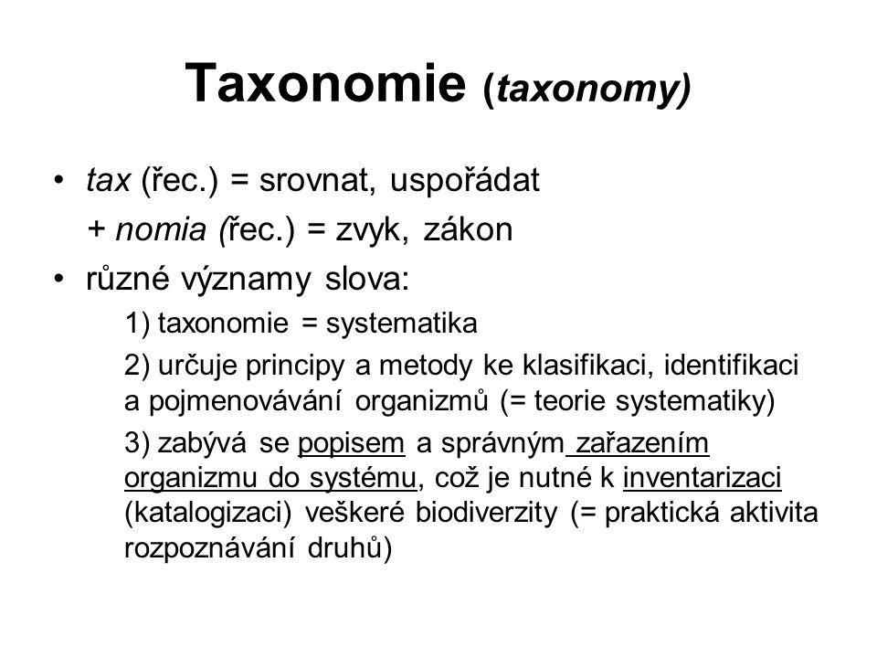 Nomenklatura (nomenclature) jednotný soubor pravidel pro pojmenovávání organizmů Mezinárodní pravidla (International code) zoologické / botanické nomenklatury / nomenklatury bakterií / virů účel: jednoznačnost a kontinuita užívání vědeckých jmen v rámci taxonomického systému