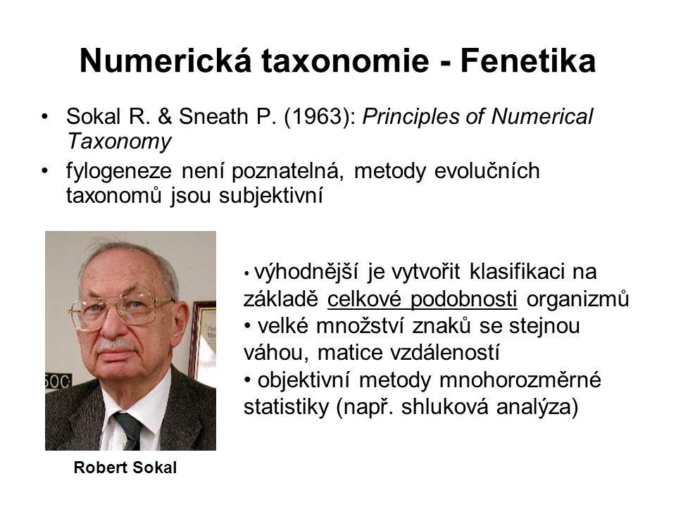 Numerická taxonomie - Fenetika Sokal R. & Sneath P. (1963): Principles of Numerical Taxonomy fylogeneze není poznatelná, metody evolučních taxonomů js