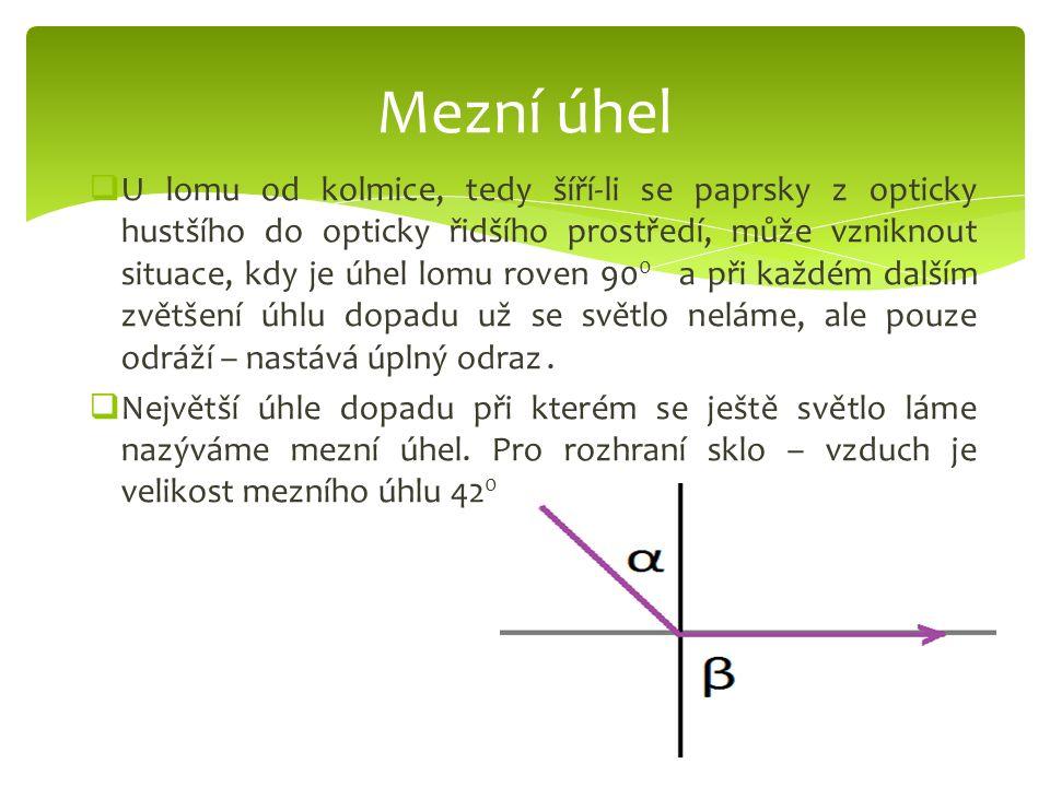  U lomu od kolmice, tedy šíří-li se paprsky z opticky hustšího do opticky řidšího prostředí, může vzniknout situace, kdy je úhel lomu roven 90 0 a př