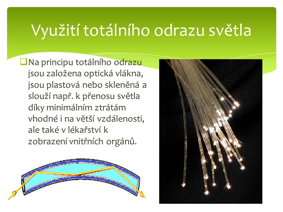  Na principu totálního odrazu jsou založena optická vlákna, jsou plastová nebo skleněná a slouží např. k přenosu světla díky minimálním ztrátám vhodn