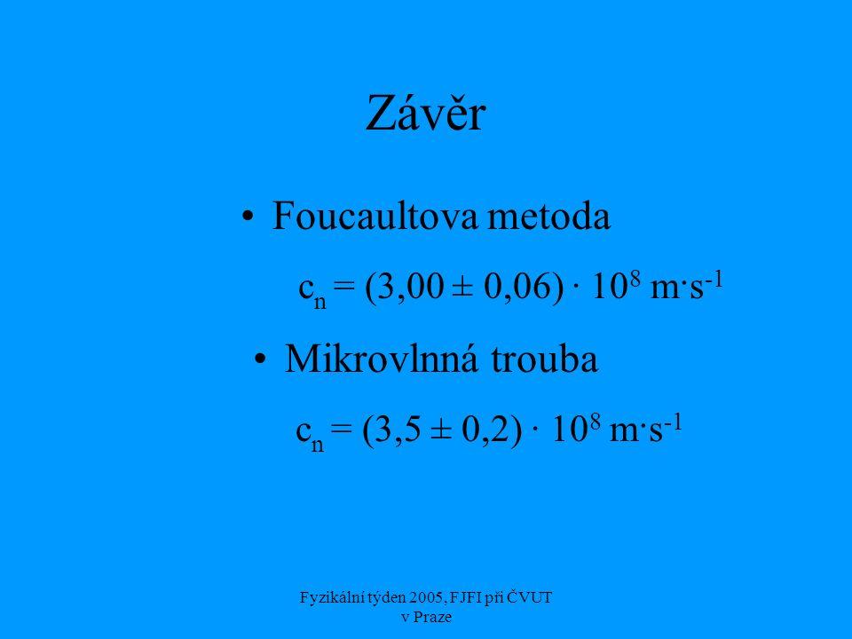 Fyzikální týden 2005, FJFI při ČVUT v Praze Závěr Foucaultova metoda c n = (3,00 ± 0,06) · 10 8 m·s -1 Mikrovlnná trouba c n = (3,5 ± 0,2) · 10 8 m·s