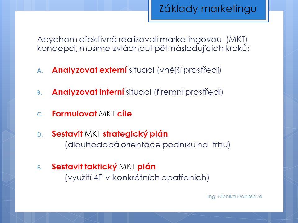 Ing. Monika Dobešová Abychom efektivně realizovali marketingovou (MKT) koncepci, musíme zvládnout pět následujících kroků: A. Analyzovat externí situa