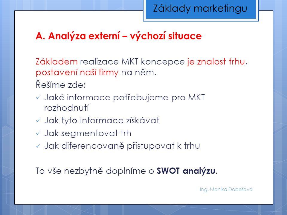 Ing. Monika Dobešová A. Analýza externí – výchozí situace Základem realizace MKT koncepce je znalost trhu, postavení naší firmy na něm. Řešíme zde: Ja