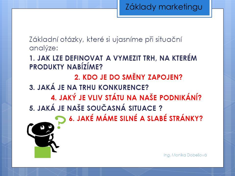 Ing.Monika Dobešová Základní otázky, které si ujasníme při situační analýze: 1.