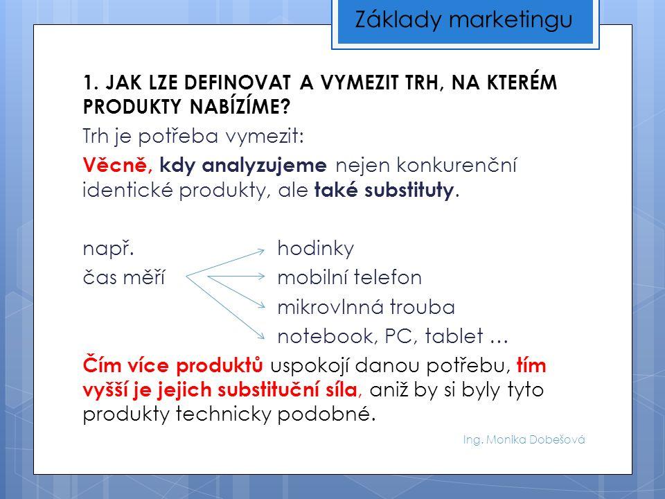 Ing.Monika Dobešová 1. JAK LZE DEFINOVAT A VYMEZIT TRH, NA KTERÉM PRODUKTY NABÍZÍME.