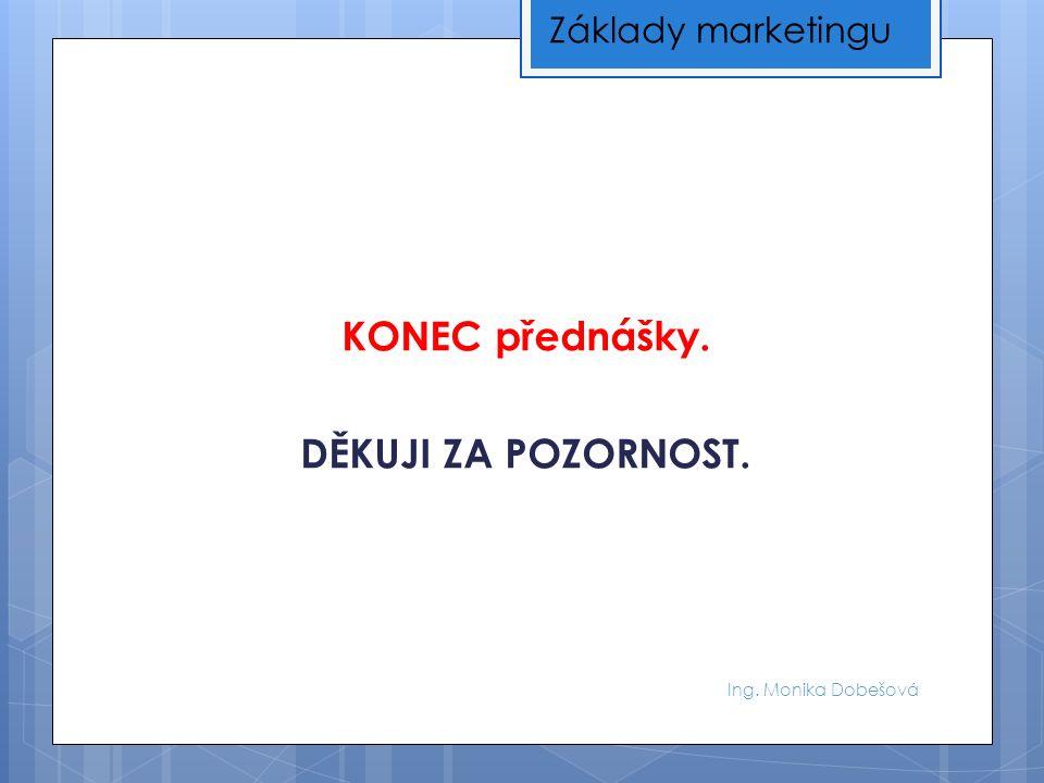 Ing. Monika Dobešová KONEC přednášky. DĚKUJI ZA POZORNOST. Základy marketingu