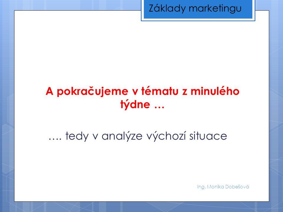 Ing. Monika Dobešová A pokračujeme v tématu z minulého týdne … …. tedy v analýze výchozí situace Základy marketingu