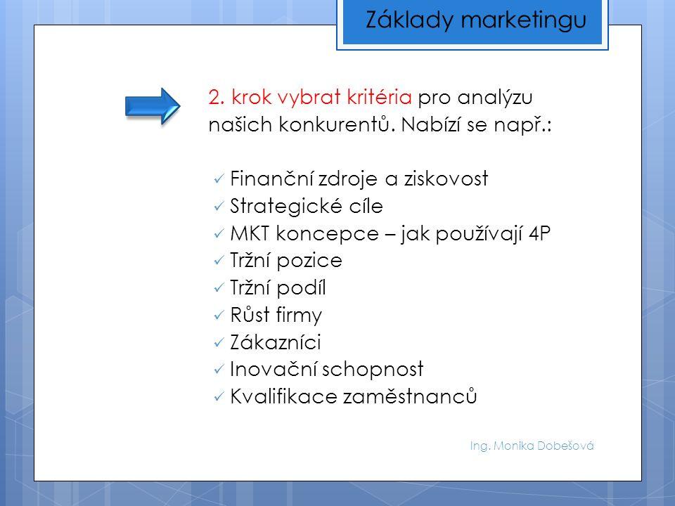 Ing. Monika Dobešová 2. krok vybrat kritéria pro analýzu našich konkurentů. Nabízí se např.: Finanční zdroje a ziskovost Strategické cíle MKT koncepce