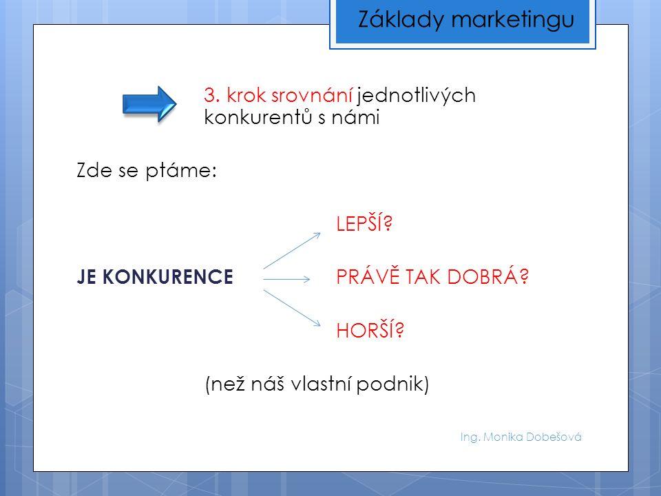 Ing. Monika Dobešová 3. krok srovnání jednotlivých konkurentů s námi Zde se ptáme: LEPŠÍ? JE KONKURENCE PRÁVĚ TAK DOBRÁ? HORŠÍ? (než náš vlastní podni
