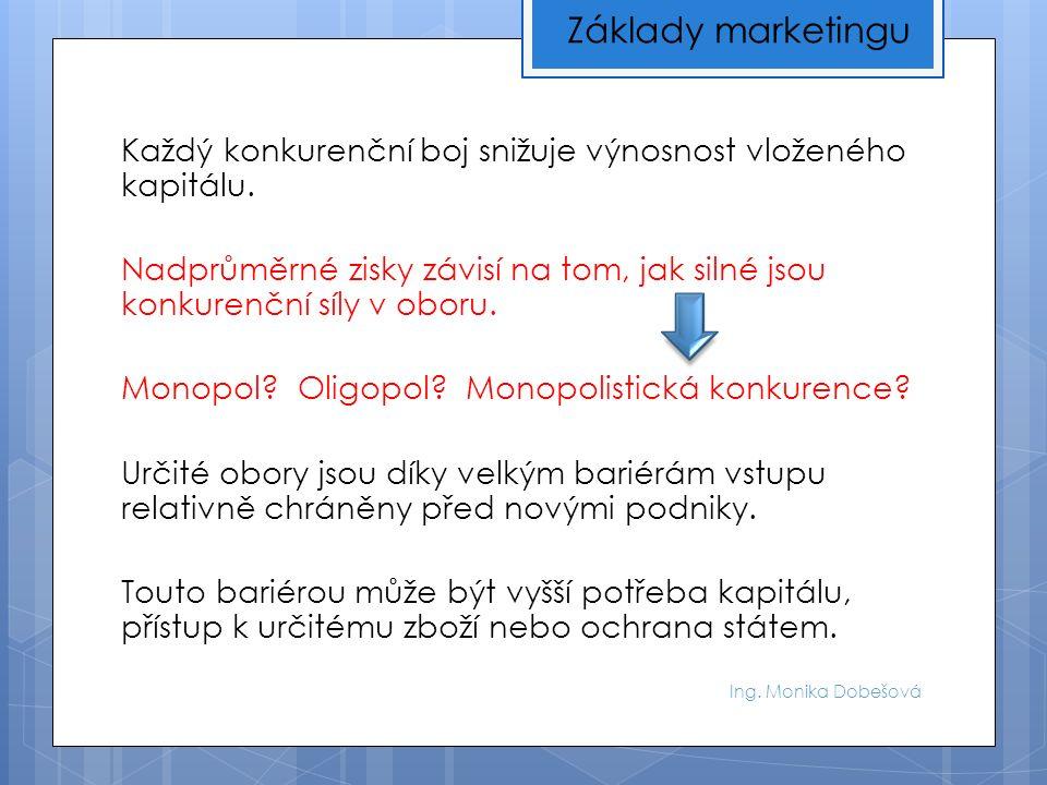 Ing. Monika Dobešová Každý konkurenční boj snižuje výnosnost vloženého kapitálu. Nadprůměrné zisky závisí na tom, jak silné jsou konkurenční síly v ob