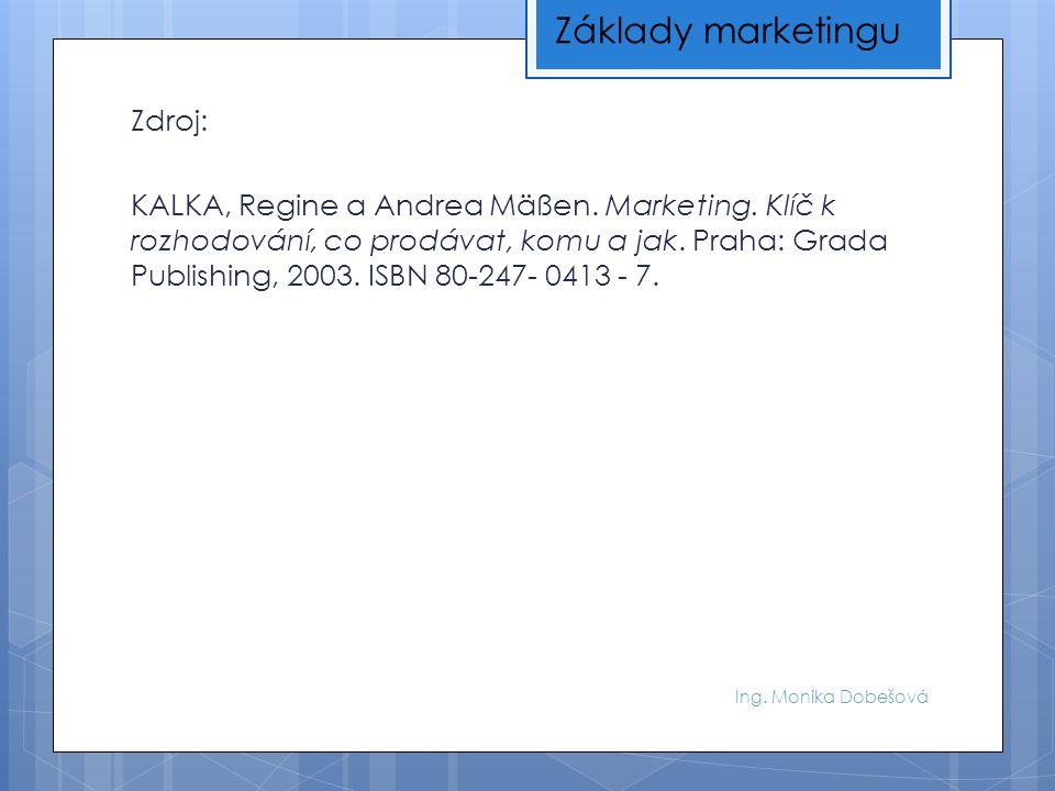 Ing. Monika Dobešová Zdroj: KALKA, Regine a Andrea Mäßen. Marketing. Klíč k rozhodování, co prodávat, komu a jak. Praha: Grada Publishing, 2003. ISBN