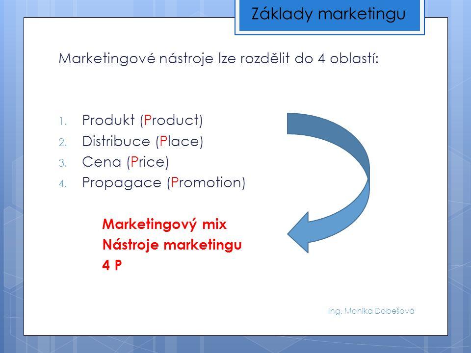 Ing. Monika Dobešová Marketingové nástroje lze rozdělit do 4 oblastí: 1. Produkt (Product) 2. Distribuce (Place) 3. Cena (Price) 4. Propagace (Promoti