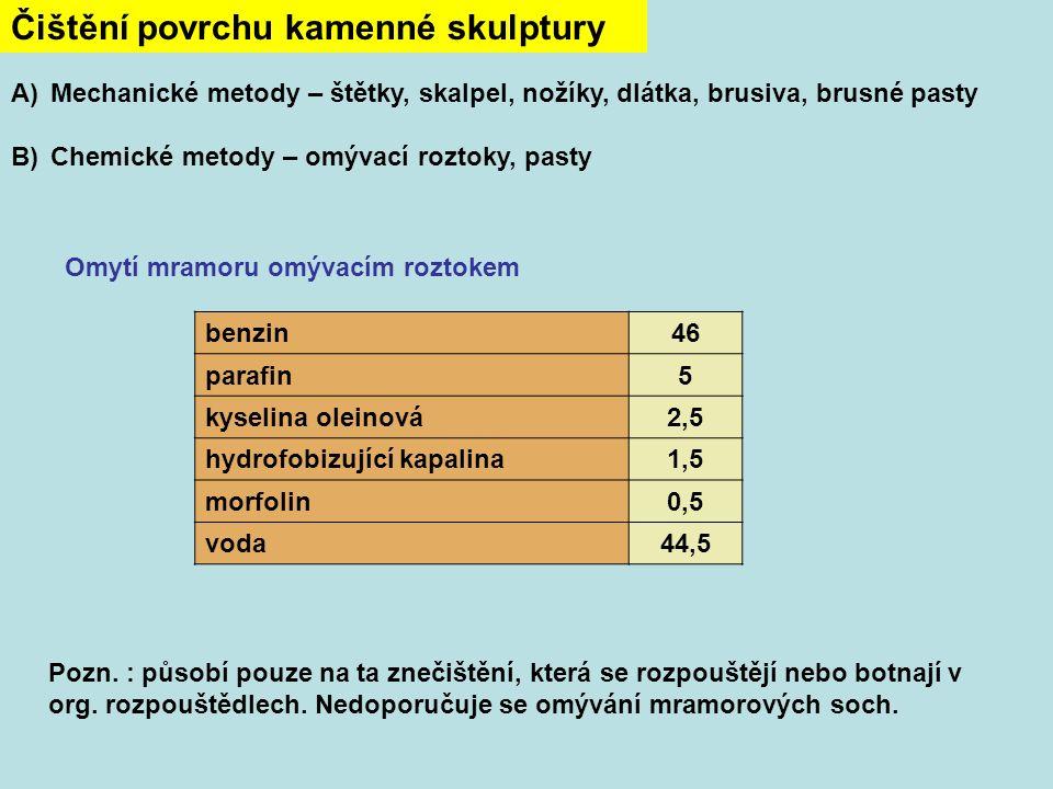 Komplexující prostředky a) Chelaton III b) Pasta (Chelaton III, hydrogenuhličitan amonný, hydrogenuhličitan sodný, Na-KMC, antiseptikum, voda).