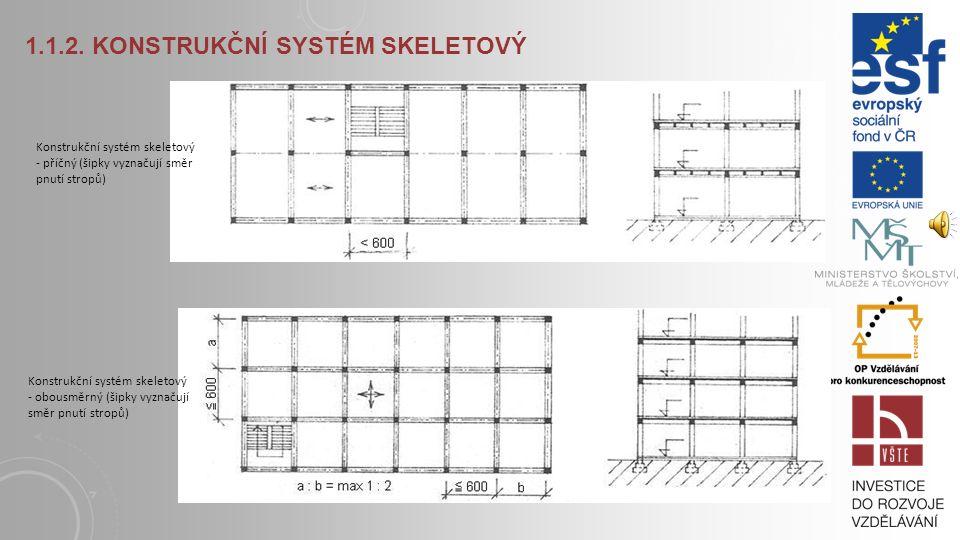 1.1.2. KONSTRUKČNÍ SYSTÉM SKELETOVÝ Konstrukční systémy skeletové (vlevo podélný, uprostřed příčný a vpravo obousměrný) Konstrukční systém skeletový -