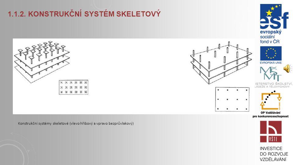 1.1.2. KONSTRUKČNÍ SYSTÉM SKELETOVÝ Konstrukční systém skeletový - příčný (šipky vyznačují směr pnutí stropů) Konstrukční systém skeletový - obousměrn