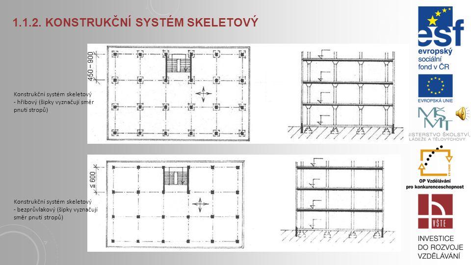 1.1.2. KONSTRUKČNÍ SYSTÉM SKELETOVÝ Konstrukční systémy skeletové (vlevo hřibový a vpravo bezprůvlakový)