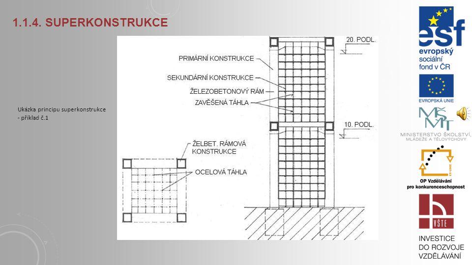 1.1.4. SUPERKONSTRUKCE U mnohých takových staveb se stále více žádá souvislý prostor, co nejméně rušený svislými podporami v 1. podlaží, zatímco v hor