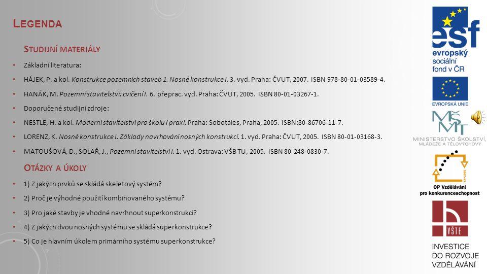 1.1.4. SUPERKONSTRUKCE Ukázka principu superkonstrukce - příklad č.2 Použité zdroje : Doc. Ing. Václav Kupilík, CSc. a Ing. Karel Sedláček, PhD. – skr