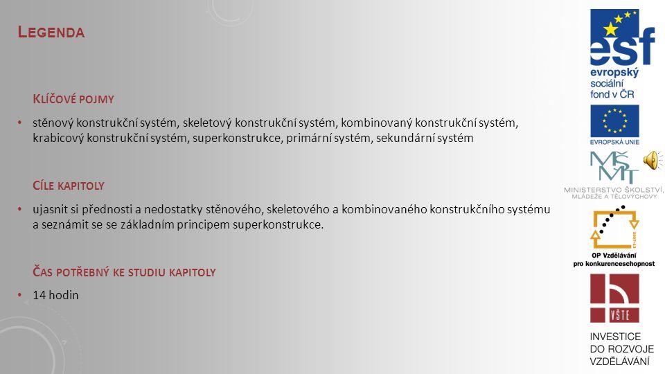 L EGENDA K LÍČOVÉ POJMY stěnový konstrukční systém, skeletový konstrukční systém, kombinovaný konstrukční systém, krabicový konstrukční systém, superkonstrukce, primární systém, sekundární systém C ÍLE KAPITOLY ujasnit si přednosti a nedostatky stěnového, skeletového a kombinovaného konstrukčního systému a seznámit se se základním principem superkonstrukce.
