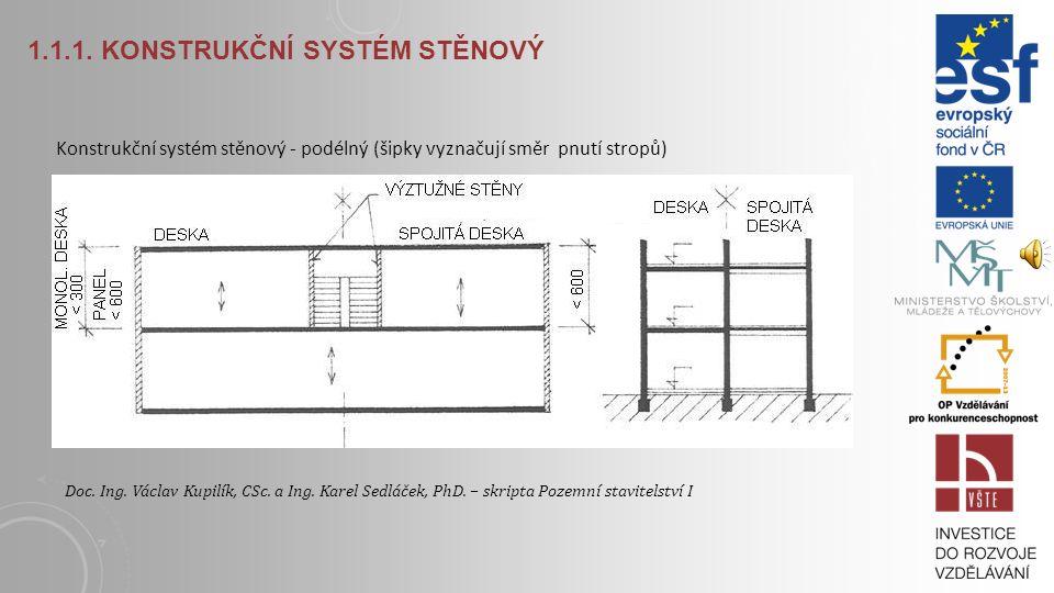 1.1.1. KONSTRUKČNÍ SYSTÉM STĚNOVÝ Typickým prvkem tohoto systému je stěna (deska). Sama o sobě je stabilní jen ve směru podélném, stabilita kolmo na t